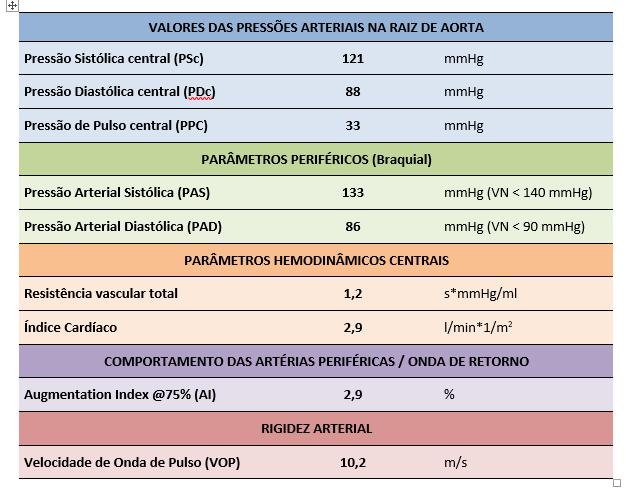 Artigo sobre PRESSÃO CENTRAL, VOP e Alx publicado no jornal O ESTETO DA AMNI